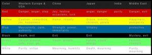 cultural-chart